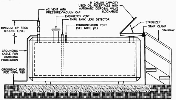 install double wall fuel tanks diagram